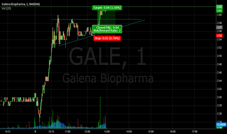 GALE: GALE Multi timeframe breakout
