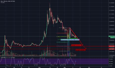 NEOBTC: Neo descending triangle - 2 potential target prices