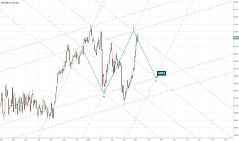 XJO: S&P/ASX 200