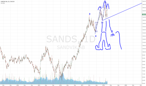 SAND: Possible free-falling in Sandvik