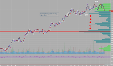 E61!: Euro in Trouble $6E_F