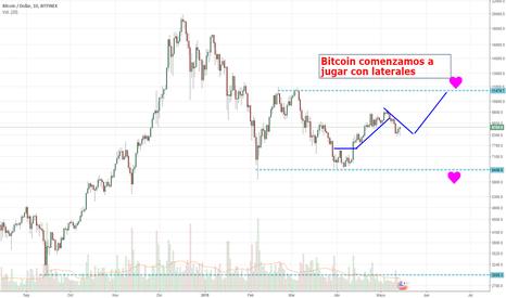 BTCUSD: Bitcoin nuevo impulso a la vista.