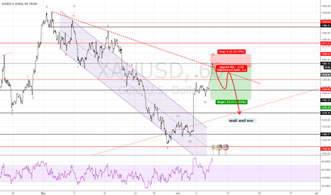 XAUUSD: Oppotunity for Short in gold short-term but still keep looking