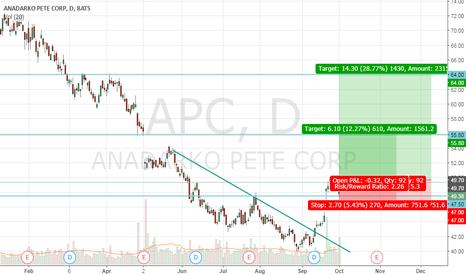 APC: APC Long