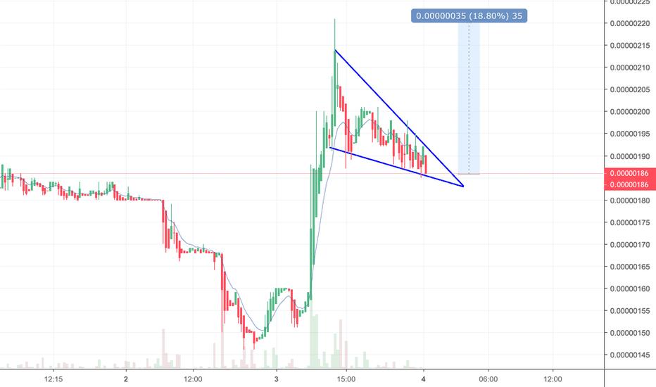 grc btc tradingview legit bitcoin traders