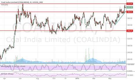 COALINDIA: Coal India above 423 can move to 440-445