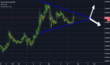 VTCBTC: VTC through december?