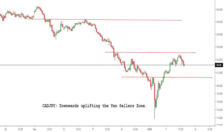 CADJPY: CADJPY: Downwards uplifting the Yen Sellers Zone.