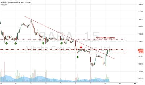 BABA: BABA resistence Steps to break