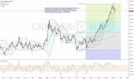 CNXENERGY: Energy companies are toast