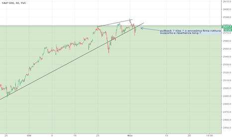 SPX: KISS AND GOODBYE ??