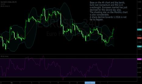 EURUSD: A sharp decline in EUR/USD
