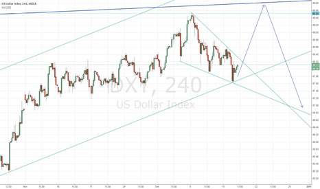 DXY: USD grows last time