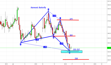 JUSTDIAL: Just Dial - Harmonic Butterfly at 355-357 for 365-375 Target