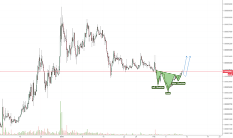 AMPBTC: $AMPBTC long idea #cryptocurrency