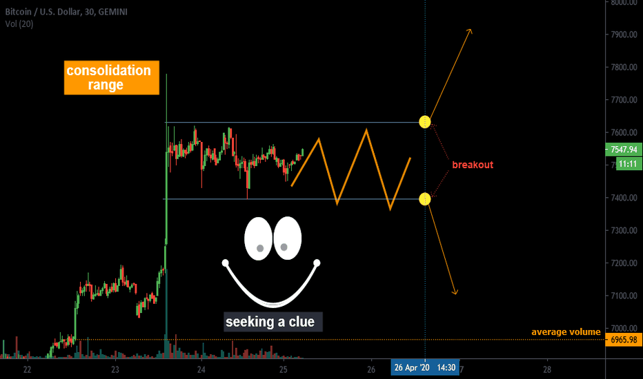 btc live chart tradingview)