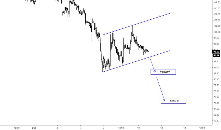 ETHUSD: ETHEREUM / SHORT OPPORTUNITY / H1