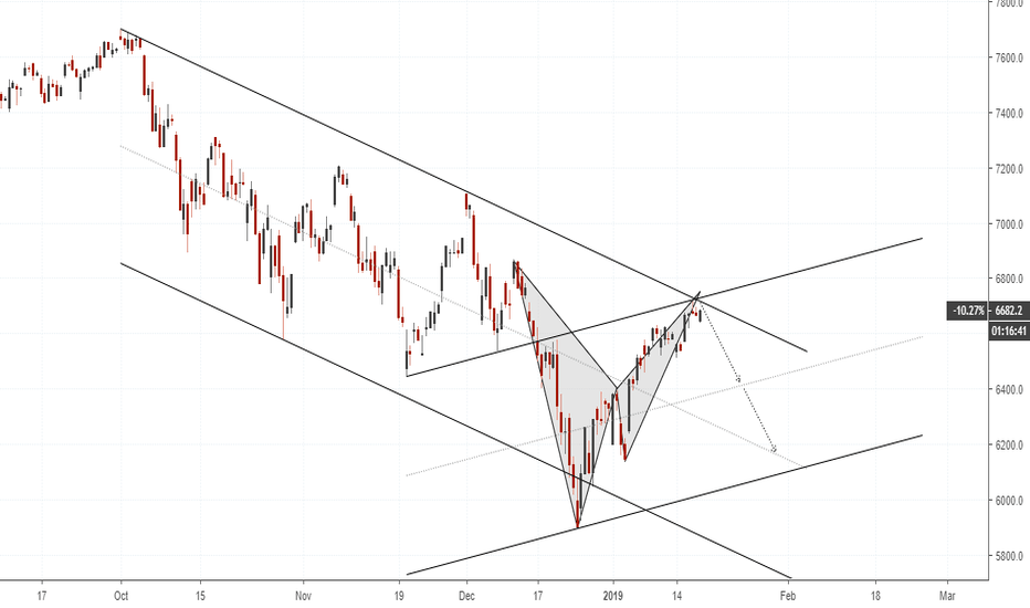 NDX: NDX100(4hr chart). At double Channel, Bearish Bat.