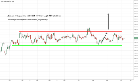 AXISBANK: axis heading for 530 again hold