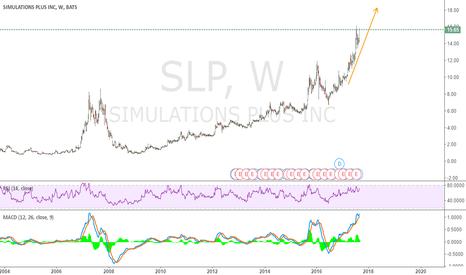 SLP: Just Long it