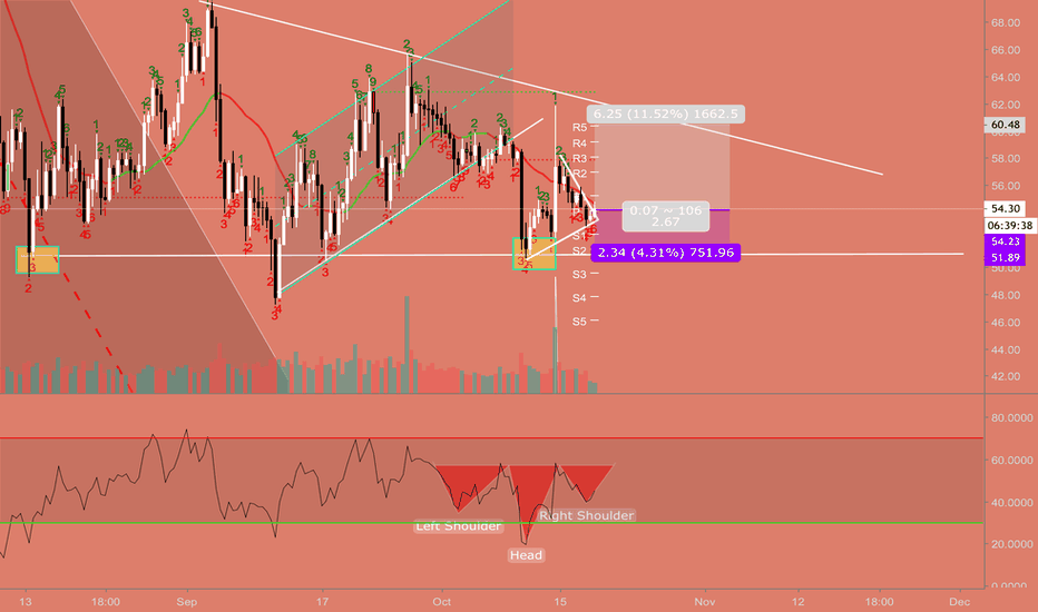 LTCUSDT: LTC/USD