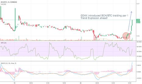 BCHBTC: GDAX introduces BCH/BTC PAIR