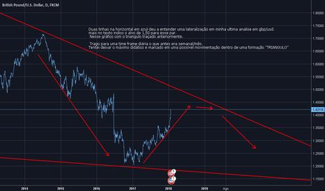 GBPUSD: CORRIGINDO  GRAFICO GBP/USD