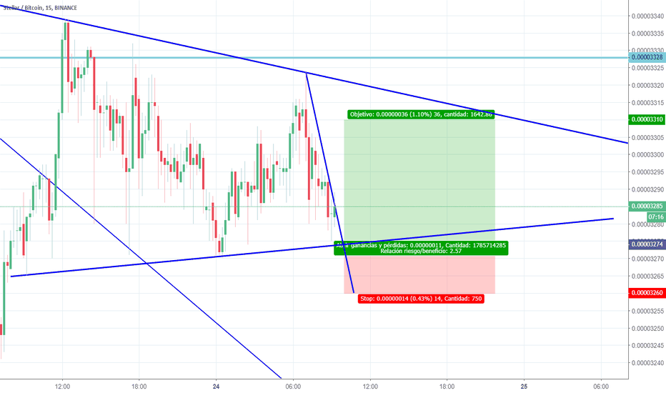 XLMBTC: XLM SCALPING BINANCE