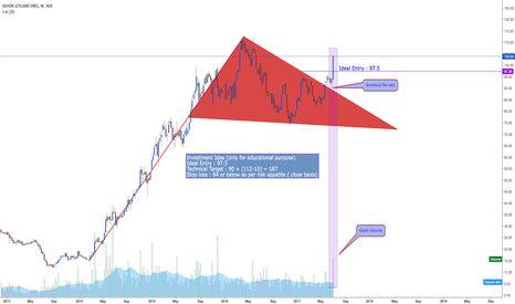 ASHOKLEY: Ashok Leyland : Will you buy on Dips ?(Bullish Pennant Breakout)