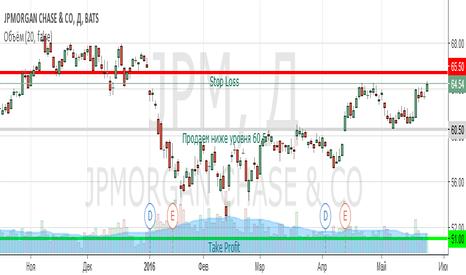 JPM: Продажа акций банковского сектора (JPM, BAC, C)