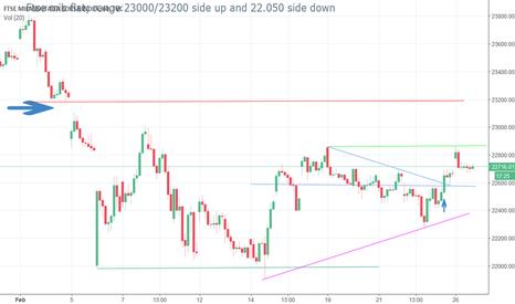 FTMIB: FTMIB: trading range again