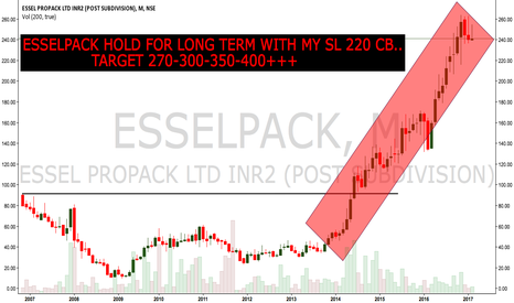 ESSELPACK: ESSEL PACK