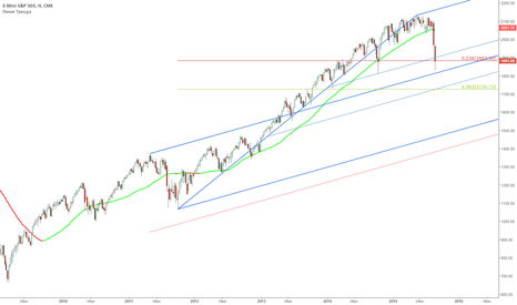 ES1!: Фондовый рынок: рабочие сделки в отдельных бумагах