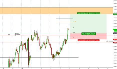USDJPY: UJ Short term idea. WIth long term levels in Mind.