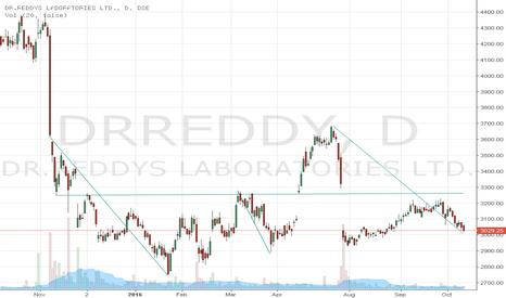 DRREDDY: dr reddy boom with strik sl 2898