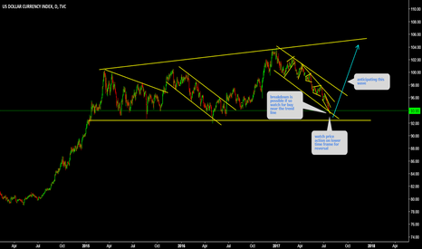 DXY: DXY Watch bottom for price action for reversal