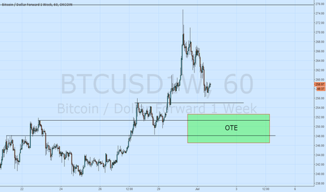 BTCUSD1W: Stalking the next buy opportunity for #bitcoin