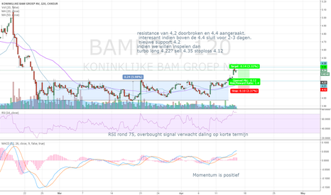 BAMNB: BAMNB new resistance