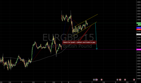 EURGBP: Nice flag forming