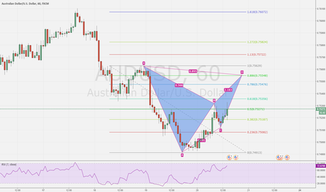 AUDUSD: bear bat