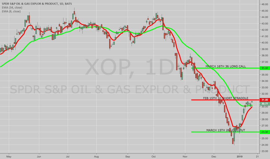 XOP: OPENING: XOP FEB/MARCH 26/31/31/36 DOUBLE DIAGONAL