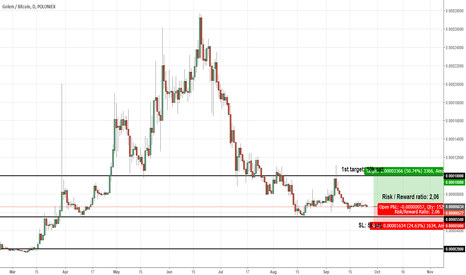 GNTBTC: GNTBTC Golem - good potential - entry here with a SL around 5k