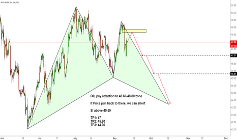 USOIL: OIL pay attention to 48.60-48.80 zone