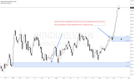 HINDUNILVR: Hindustan Unilever #HINDUNILVR Indian Stock  buy setup at weekly