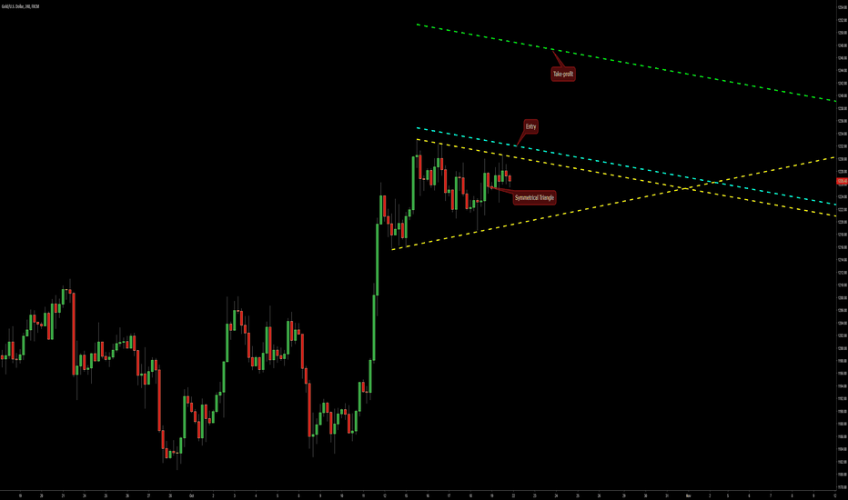 XAUUSD: Symmetrical Triangle on XAU/USD @ D1