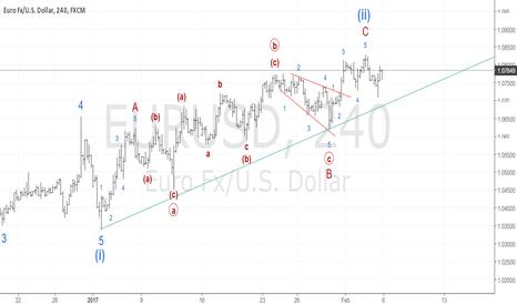 EURUSD: EURO is gonna fall down