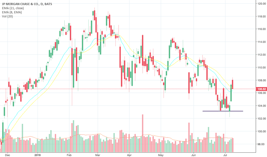 JPM: 2B Stop Run - JPM