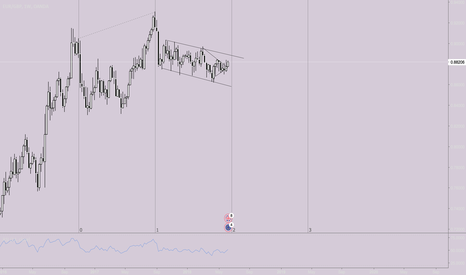 EURGBP: sell once it reaches top
