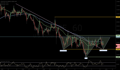 USDCHF: USDCHF-Quite the Head & Shoulders-Looking for Long