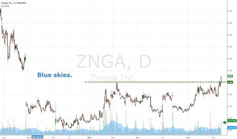 ZNGA: Blue skies